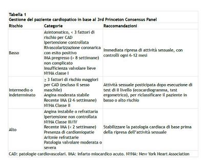 DISFUNZIONE-ERETTILE-5
